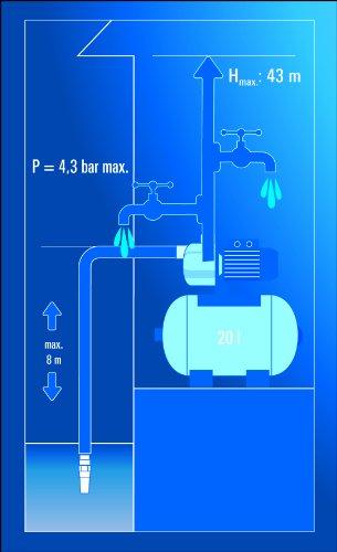 Einhell BG-WW 1038 N Hauswasserwerk_6